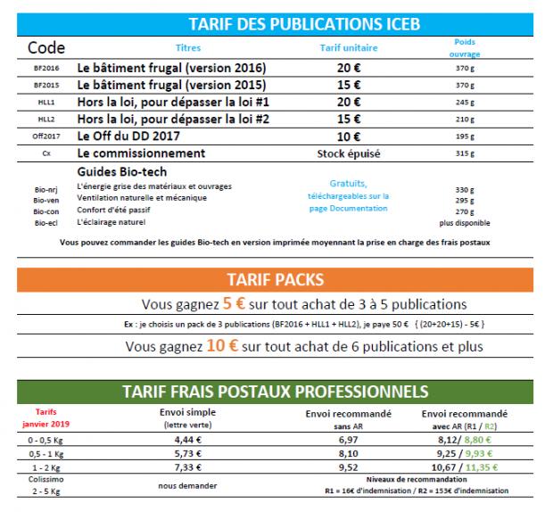 Tarif des publications de lICEB